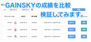 GAINSKYの新企画 チームA・チームB・チームC の成績比較